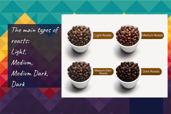 types of coffee roasts