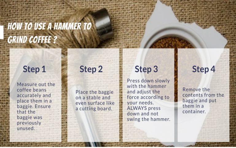 using hammer